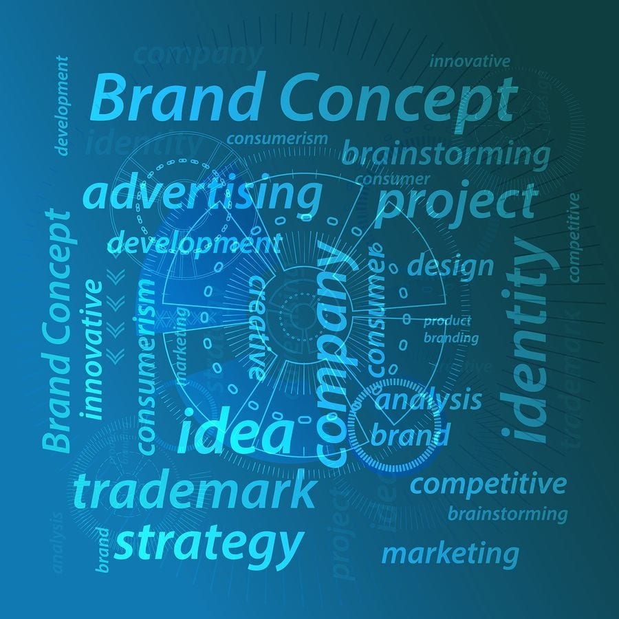 Brands and Innovation